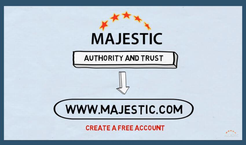 You are currently viewing Majestic SEO co to jest?